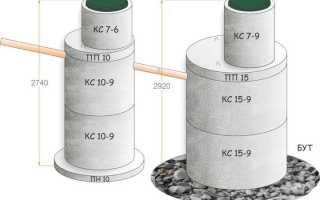 О бетонных кольцах для современных колодцев
