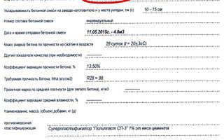 Паспорт, документ о качестве на бетон