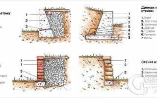 Особенности самостоятельной установки подпорной стены из бетона
