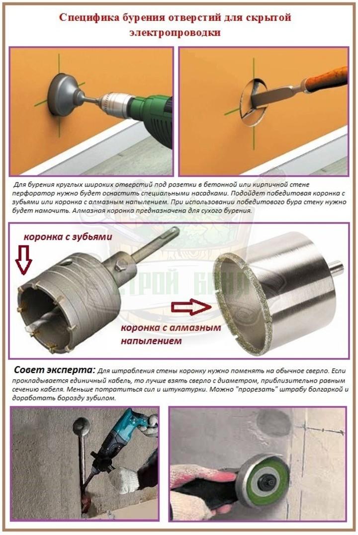Бурение отверстий для скрытой электропроводки и подрозетников