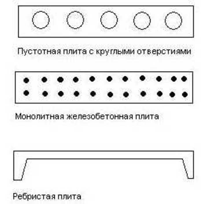 Различия плит перекрытия