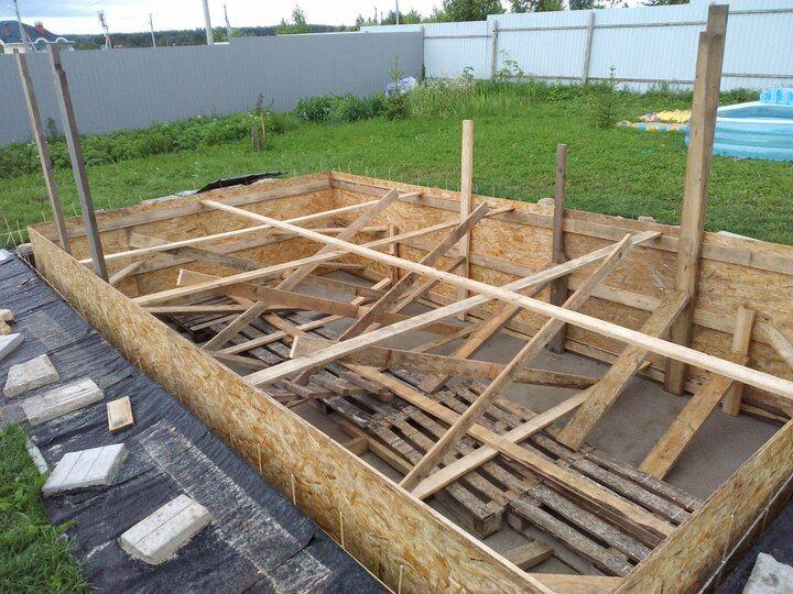 бетонный бассейн установка опалубки стен