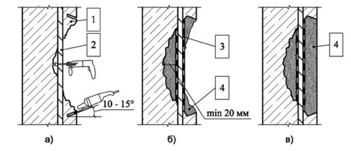 схема ремонт защитного слоя бетона