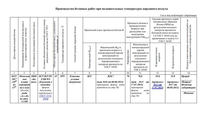 Заполнение журнала бетонных работ при положительной температуре СП 70.13330.2012