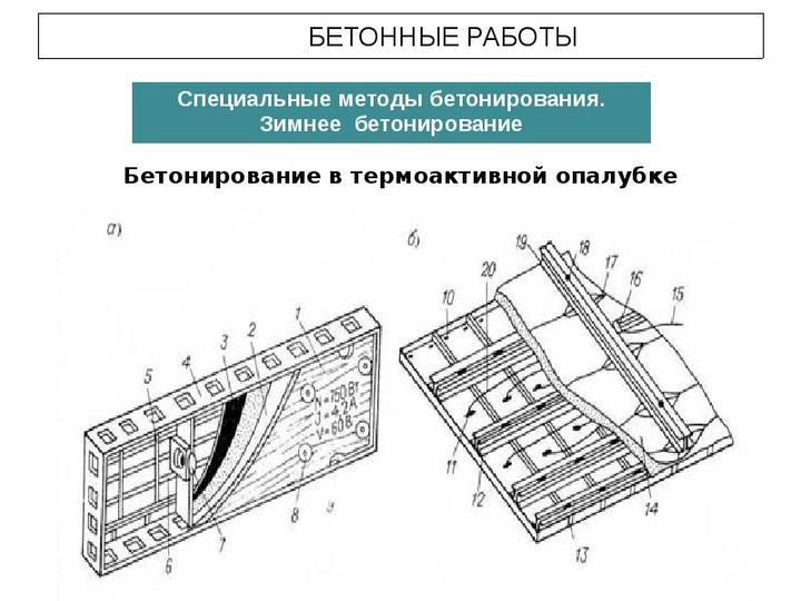 бетонирование с термоактивной опалубкой