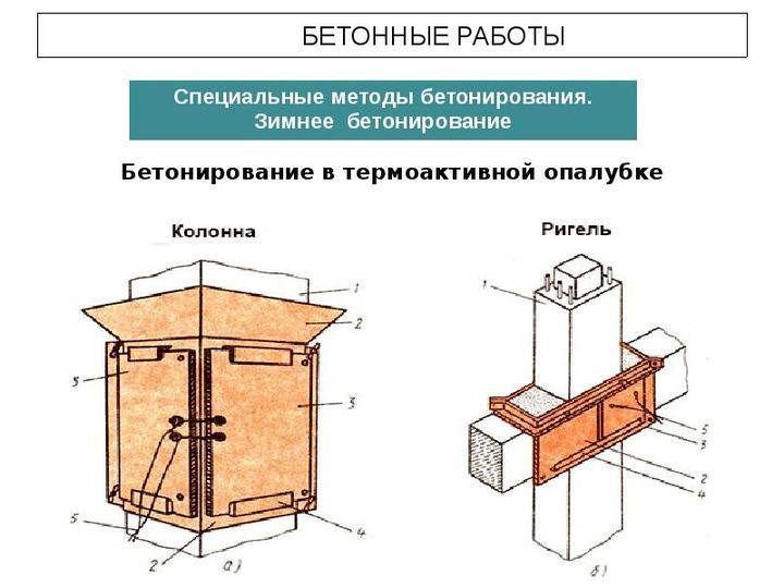 бетонирование в термоактивной опалубке зимой разных конструкции и узлов