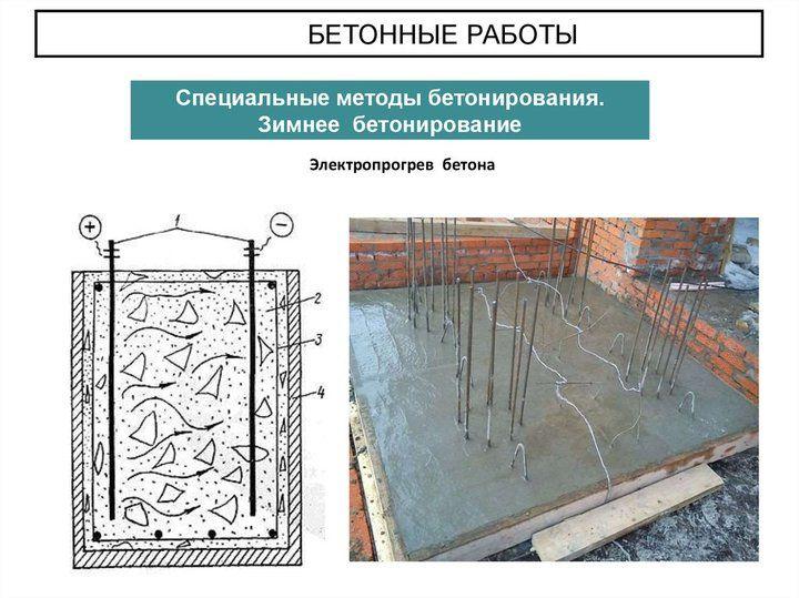 электропрогрев бетона при зимнем бетонировании