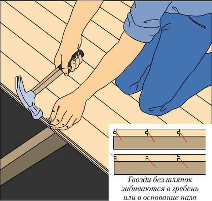 технология укладки евродоски по лагам на бетонный пол фиксация гвоздями